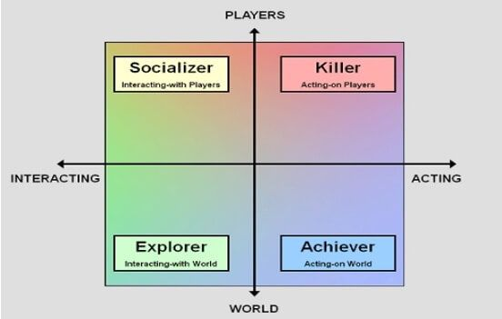 world players